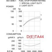DTA44---A_6